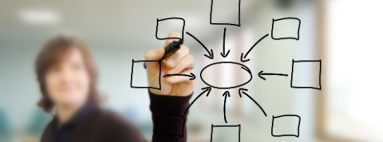 Définir des offres de coaching en ligne ?